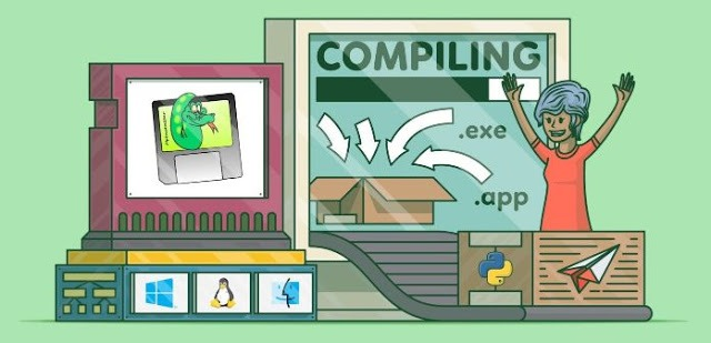 Python - Exceptions Handling - myTechMint