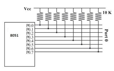 8051 Microcontroller - myTechMint