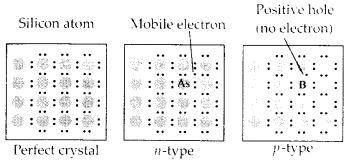 NCERT Solutions for Class 12 Chemistry Chapter 1 The Solid State 19