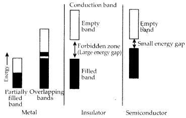 NCERT Solutions for Class 12 Chemistry Chapter 1 The Solid State 20