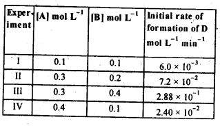 NCERT Solutions For Class 12 Chemistry Chapter 4 Chemical Kinetics-13