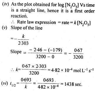NCERT Solutions For Class 12 Chemistry Chapter 4 Chemical Kinetics-24