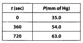 NCERT Solutions for Class 12 Chemistry Chapter 4 Chemical Kinetics 42