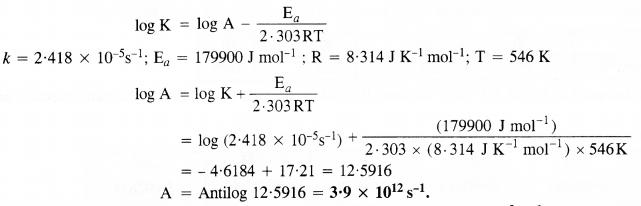 tiwari academy class 12 chemistry Chapter 4 Chemical Kinetics 47