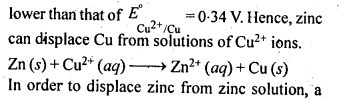 NCERT Solutions For Class 12 Chemistry Chapter 6 General Principles and Processes of Isolation of Elements-2