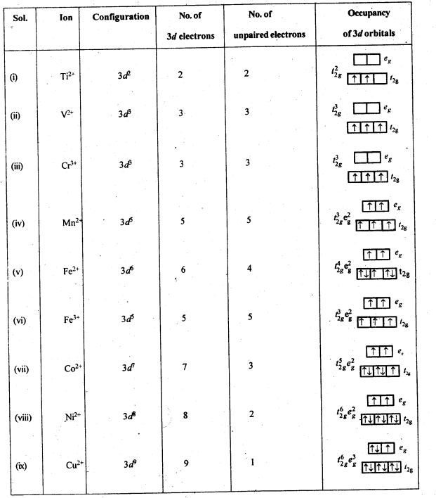 NCERT Solutions For Class 12 Chemistry Chapter 8 The d and f Block Elements-10