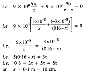 NCERT Solutions for Class 12 physics Chapter 2.1