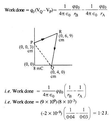 NCERT Solutions for Class 12 physics Chapter 2.9