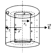 NCERT Solutions for Class 12 physics Chapter 2.21