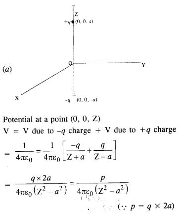 vedantu class 12 physics Chapter 2.27