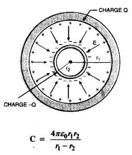 vedantu class 12 physics Chapter 2.41