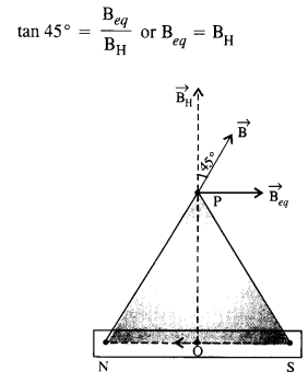 NCERT Solutions for Class 12 physics Chapter 5.26