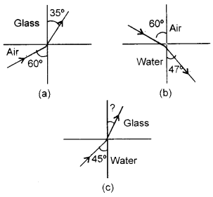 NCERT Solutions for Class 12 physics Chapter 9.3