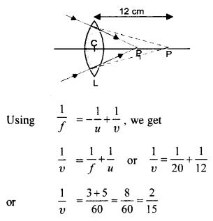 vedantu class 12 physics Chapter 9.10